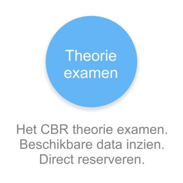 Cbr Theorie Examen Aanvragen Groningen Onlinetheorieaanvragen
